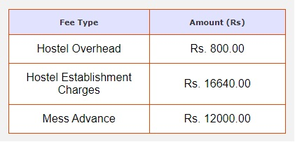 IIT Kharagpur hostel and other fees structure