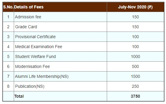 One time fees table at IIT Madras