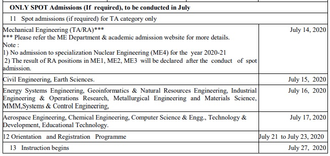 IIT Bombay spot admission dates