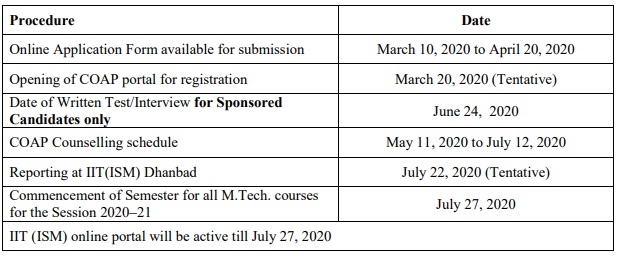 table of ISM Dhanbad important admission dates