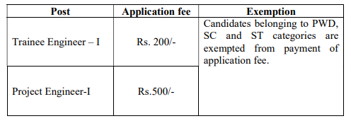 BEL application fee