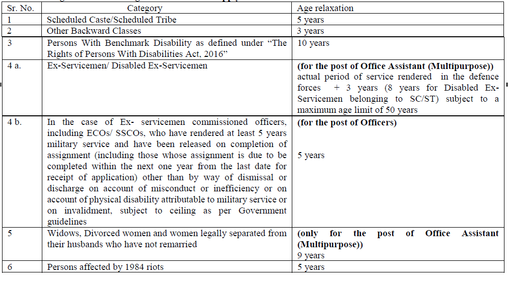 IBPS age relaxation for various reservations