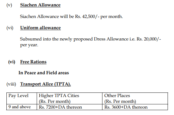 UPSC CDS other allowance details