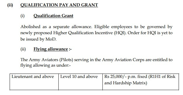 UPSC CDS Qualification grant