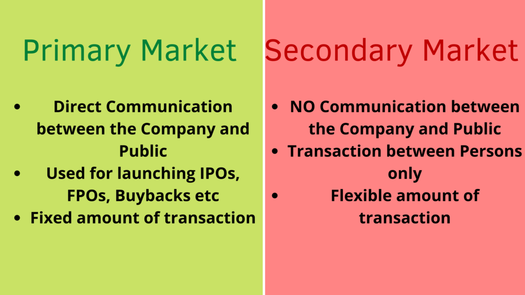 Difference between Primary and Secondary market