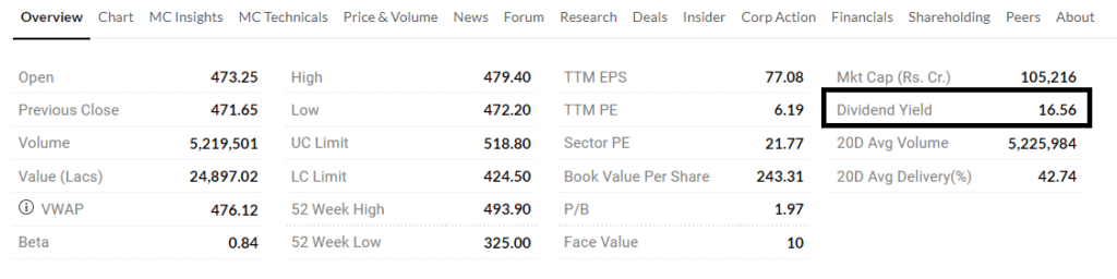 image of BPCL Dividend yield. Source(Moneycontrol.com)