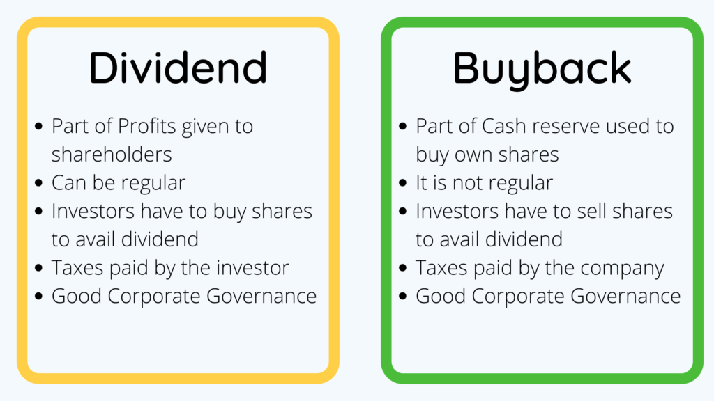 Difference between Dividends vs Buybacks explained