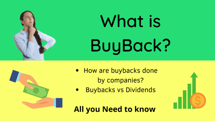 What is buyback of shares?